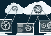 Automate the Cloud Economy Empowers Your Enterprise Through Flexibility