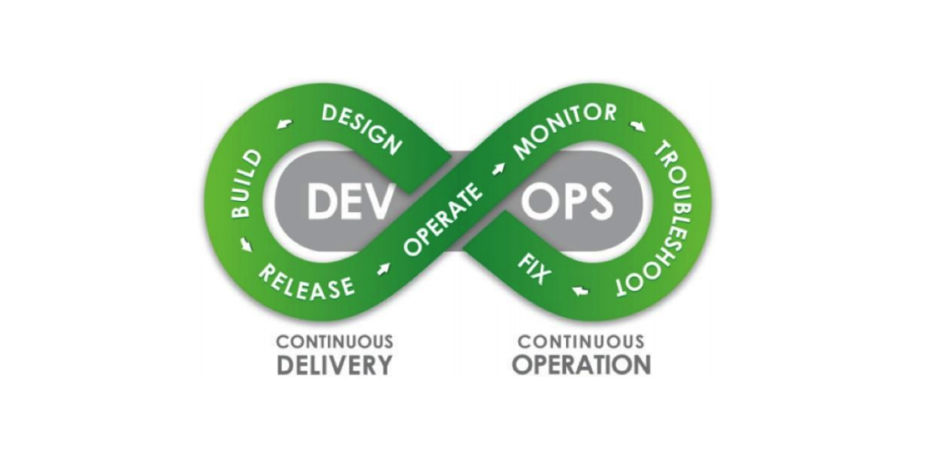 The Ops of DevOps – Infrastructure Automation