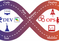 achieving DevOps & Continuous Delivery with Oracle